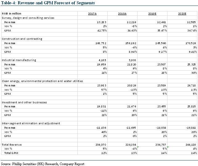 Fy19 Sfc Board Results Release Date